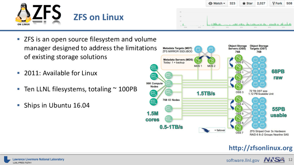 LLNL-PRES-702741 12 software.llnl.gov ZFS on Li...