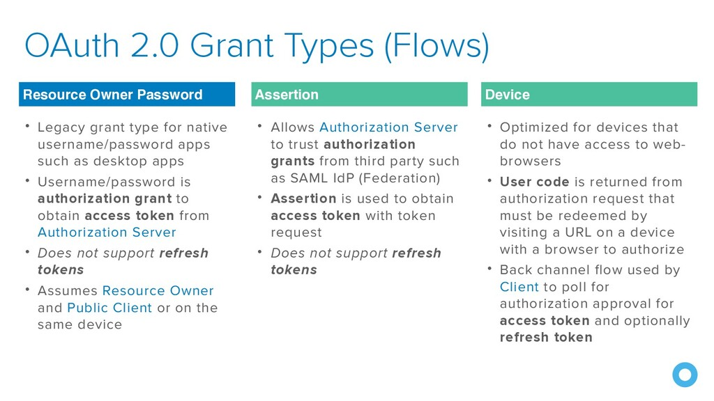 OAuth 2.0 Grant Types (Flows) • Legacy grant ty...