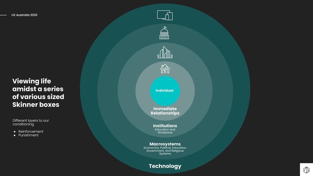 Technology Macrosystems Economics, Political, E...