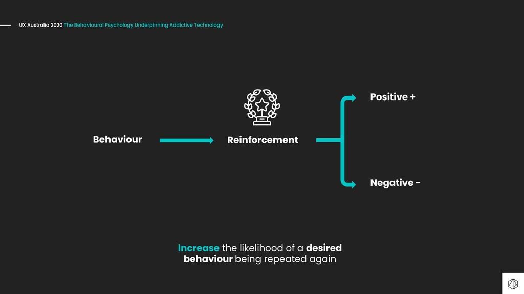 Behaviour Reinforcement Increase the likelihood...