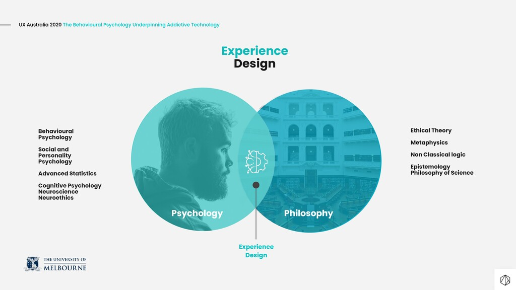 Experience Design Psychology Philosophy Experie...