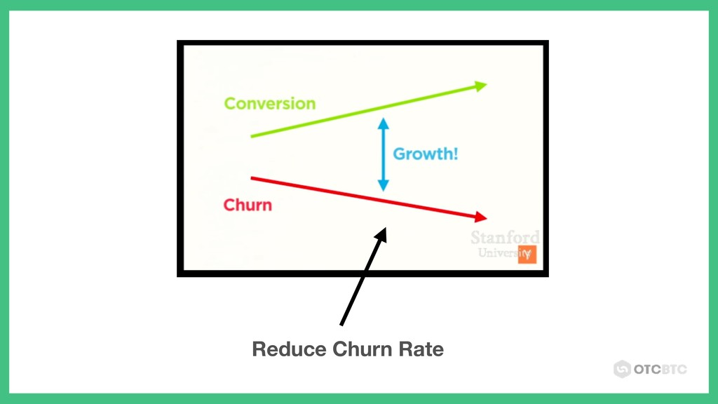 Reduce Churn Rate