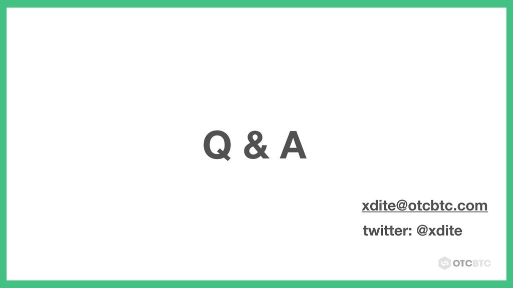 Q & A xdite@otcbtc.com twitter: @xdite