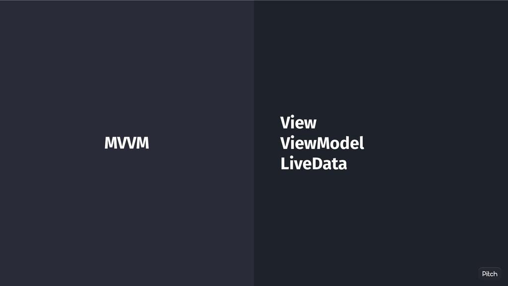 View ViewModel LiveData MVVM