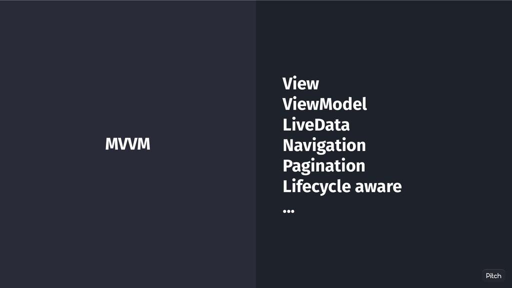 View ViewModel LiveData Navigation Pagination L...