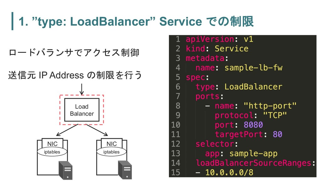 "1. ""type: LoadBalancer"" Service  page 039 