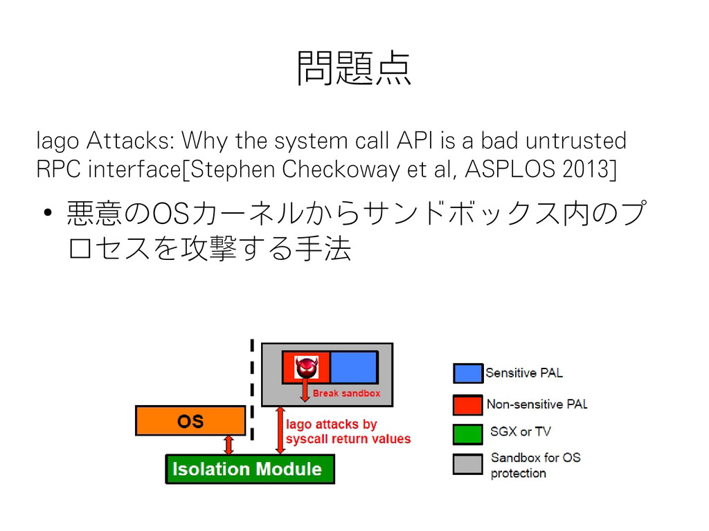 問題点 Iago Attacks: Why the system call API is a ...