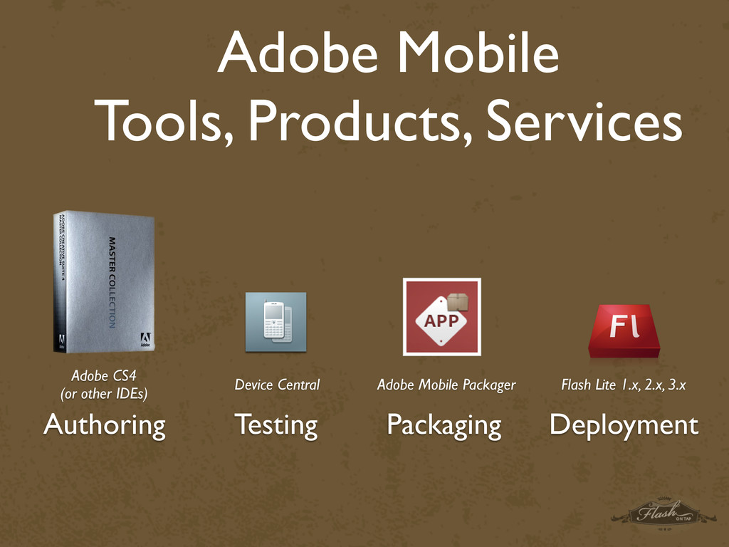 Adobe Mobile Tools, Products, Services Flash Li...