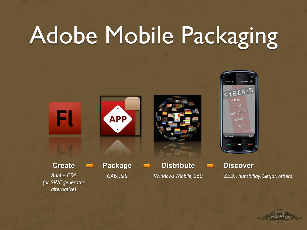 Adobe Mobile Packaging .CAB, .SIS Windows Mobil...