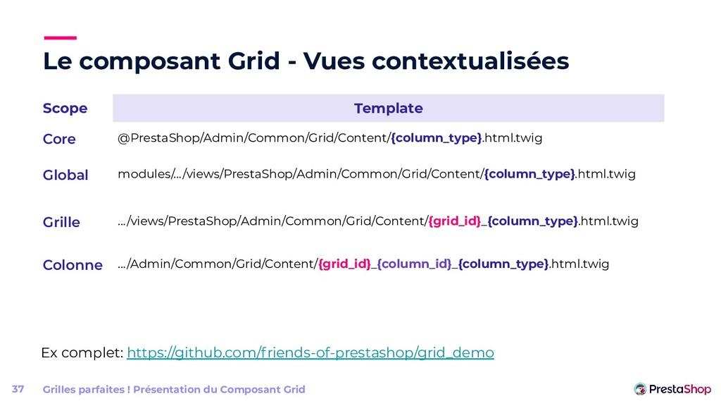Le composant Grid - Vues contextualisées Scope ...