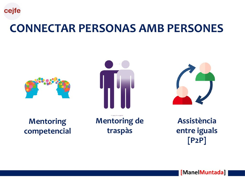 CONNECTAR PERSONAS AMB PERSONES Mentoring compe...
