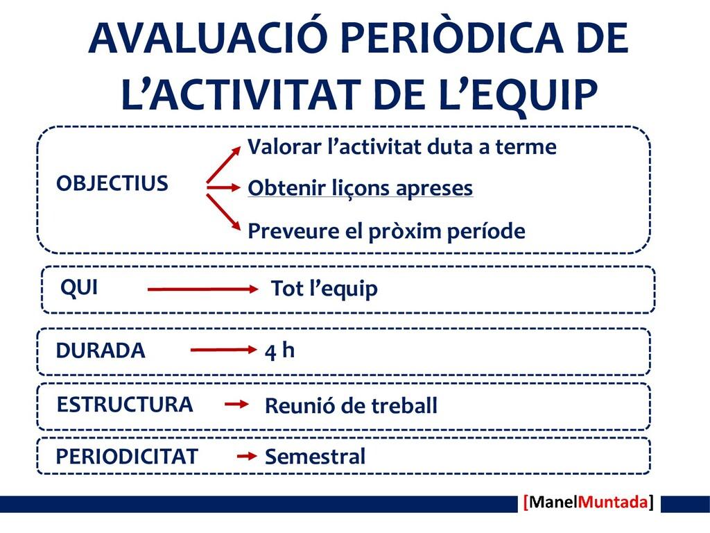 AVALUACIÓ PERIÒDICA DE L'ACTIVITAT DE L'EQUIP O...