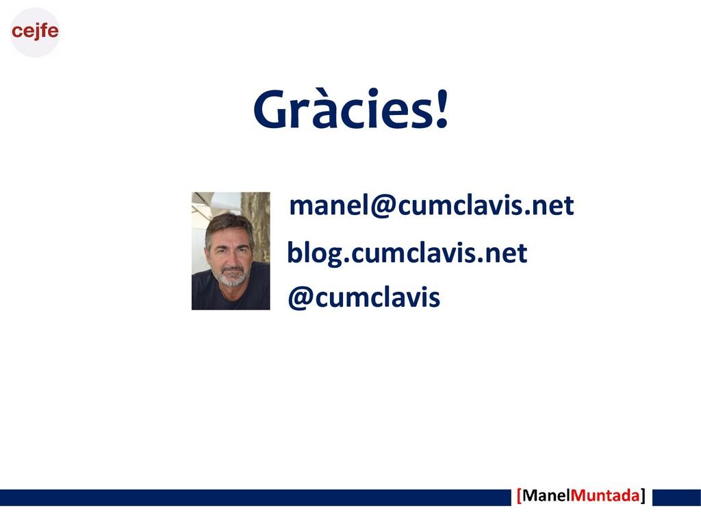 Gràcies! manel@cumclavis.net blog.cumclavis.net...