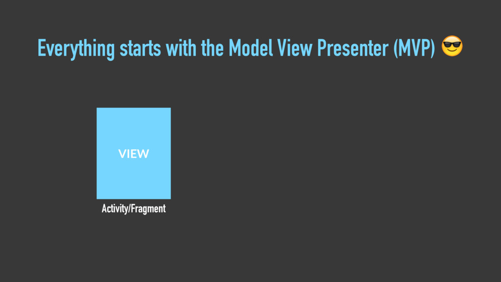 VIEW Activity/Fragment Everything starts with t...