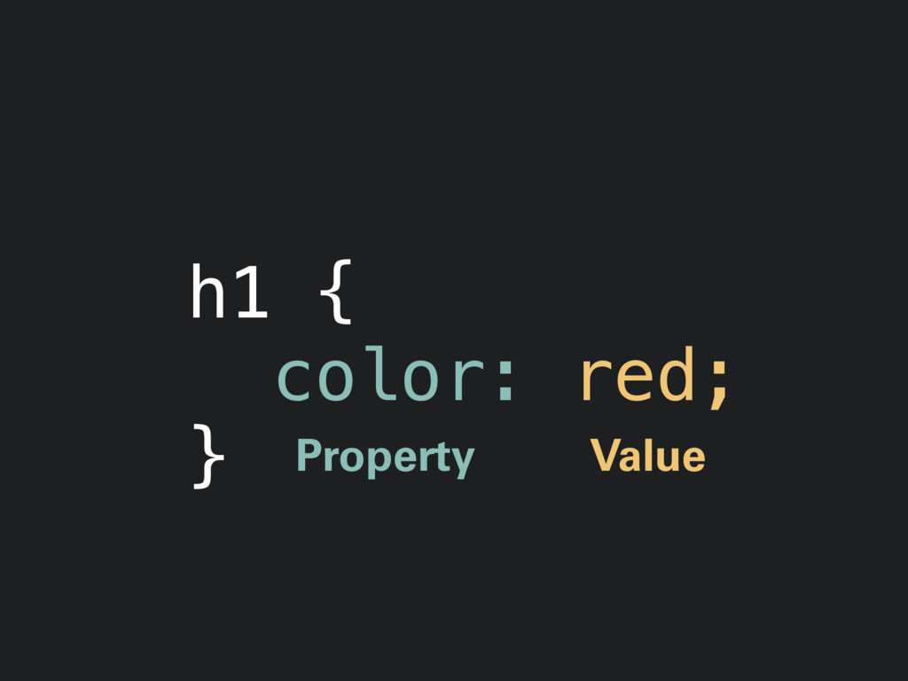 h1 { color: red; } Property Value