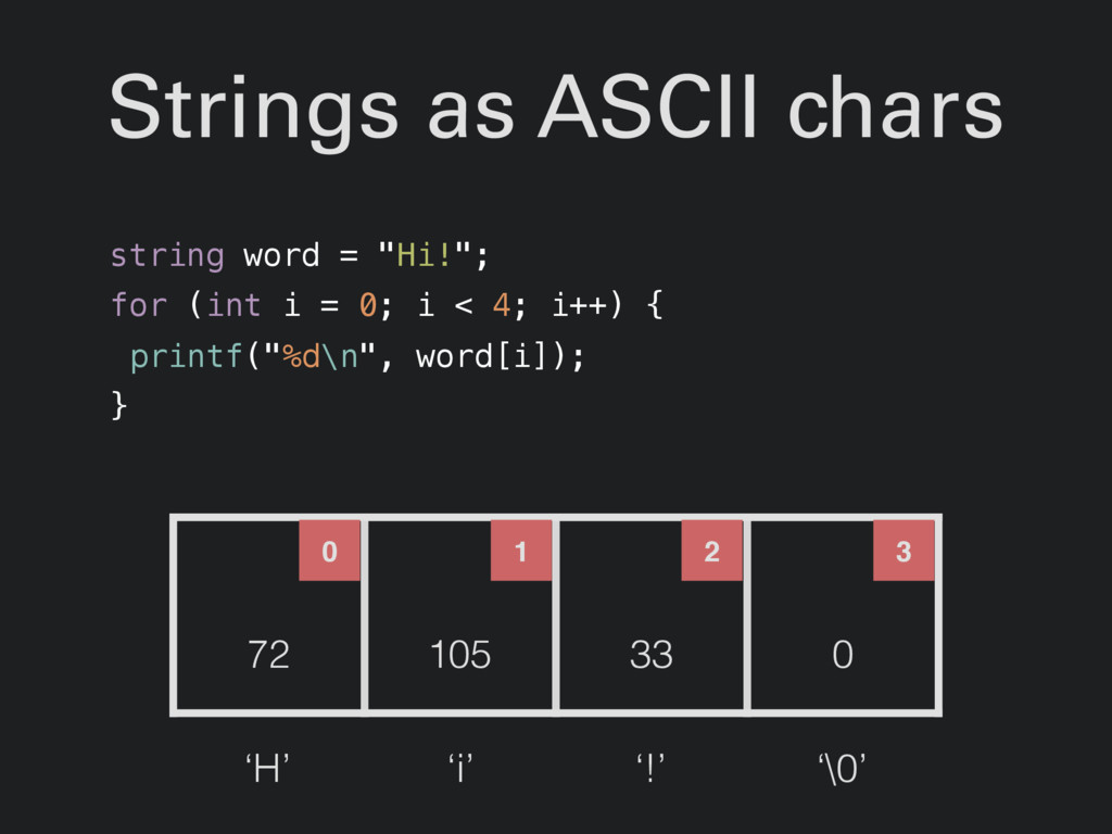 "Strings as ASCII chars string word = ""Hi!""; for..."