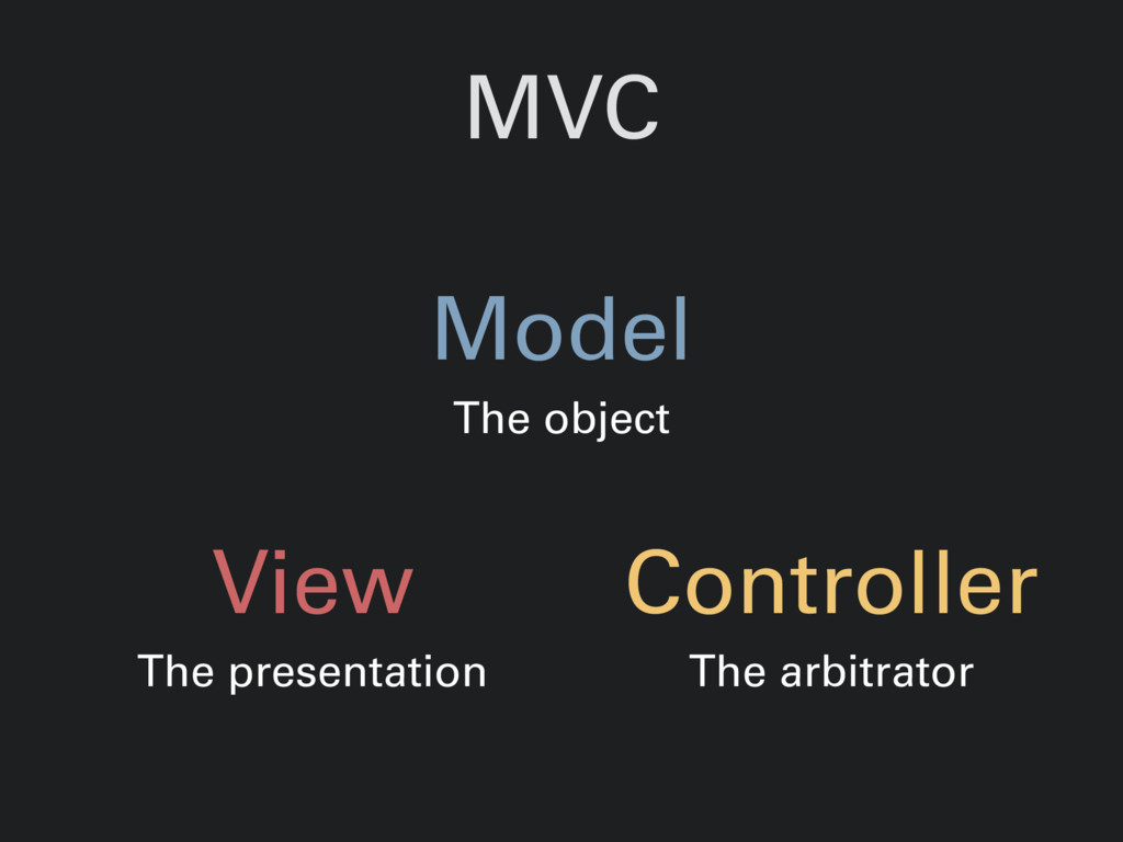 MVC Model The object View The presentation Cont...