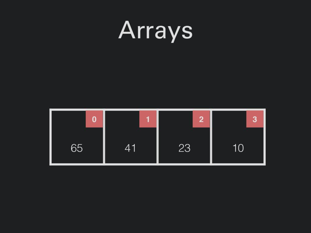 Arrays 0 1 2 3 65 41 23 10