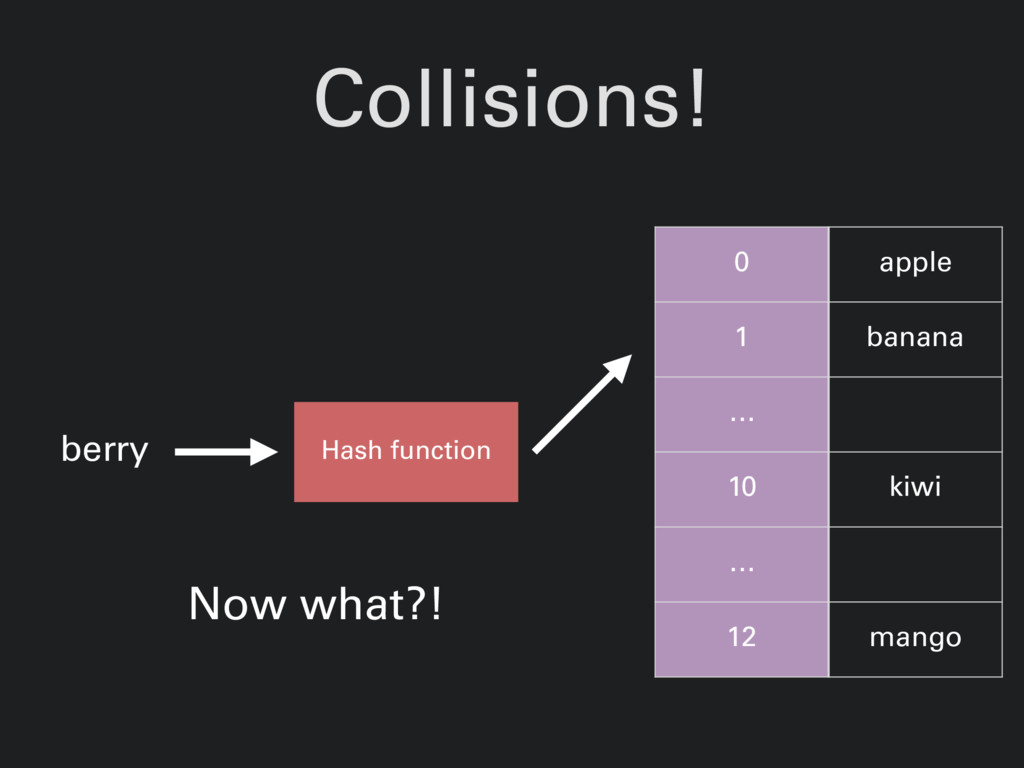 Collisions! 0 apple 1 banana … 10 kiwi … 12 man...