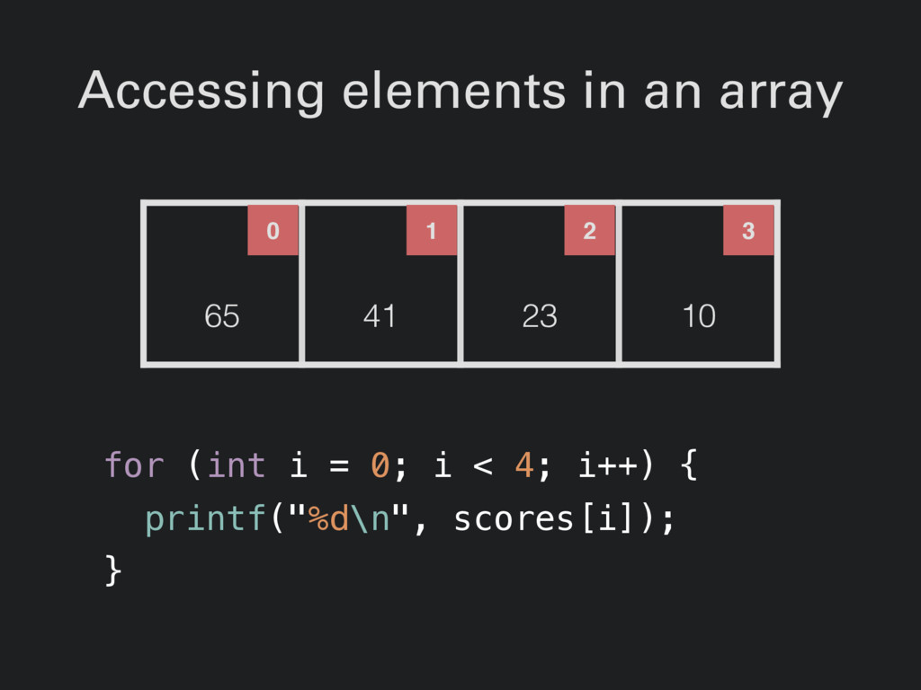 Accessing elements in an array for (int i = 0; ...