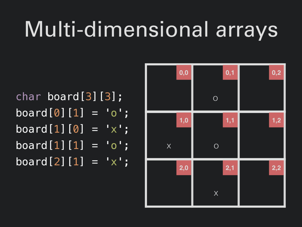 Multi-dimensional arrays 0,0 0,1 0,2 o 1,0 1,1 ...