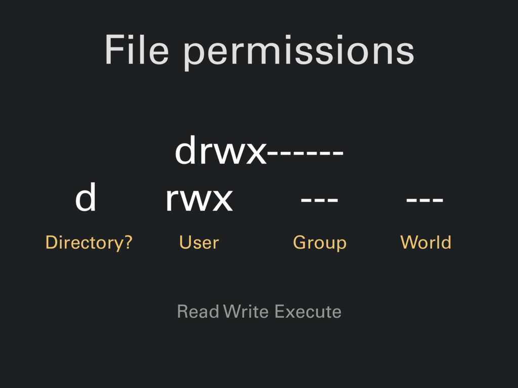 File permissions drwx------ d rwx --- --- Direc...