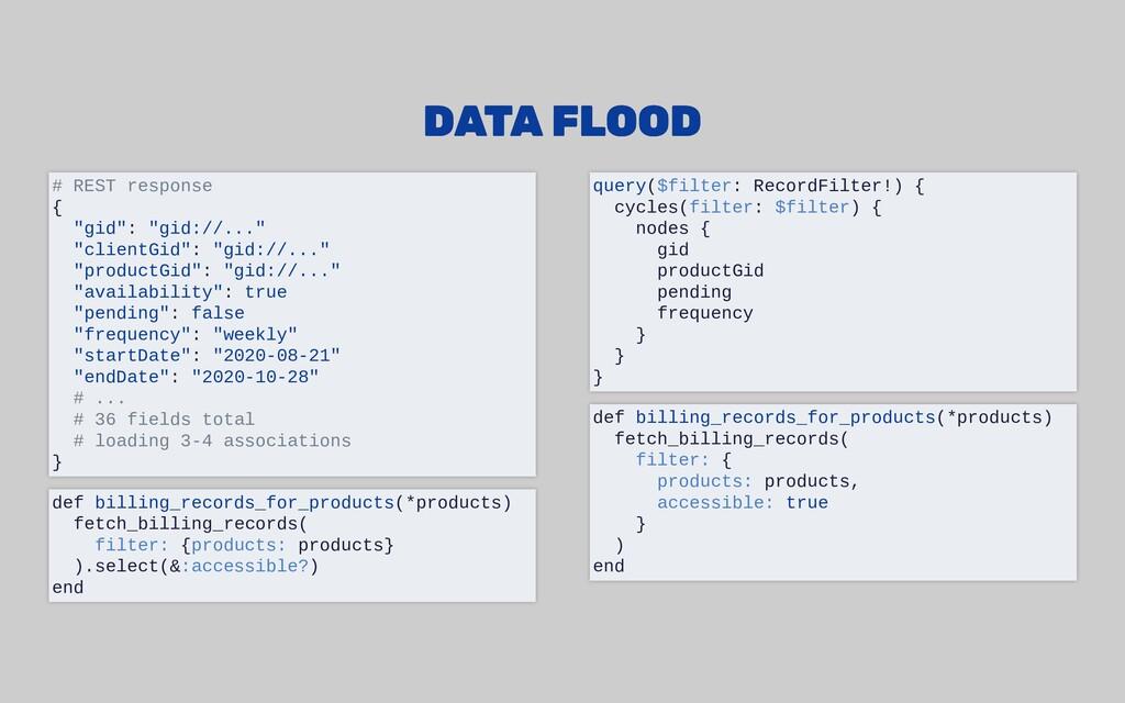 "DATA FLOOD DATA FLOOD # REST response { ""gid"": ..."