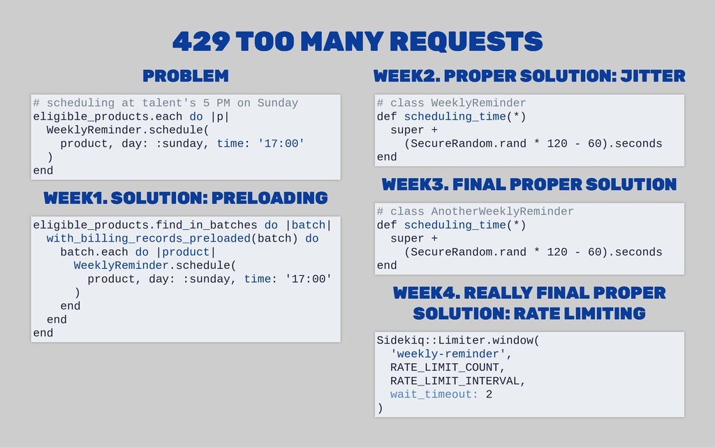 PROBLEM PROBLEM WEEK1. WEEK1. SOLUTION: PRELOAD...