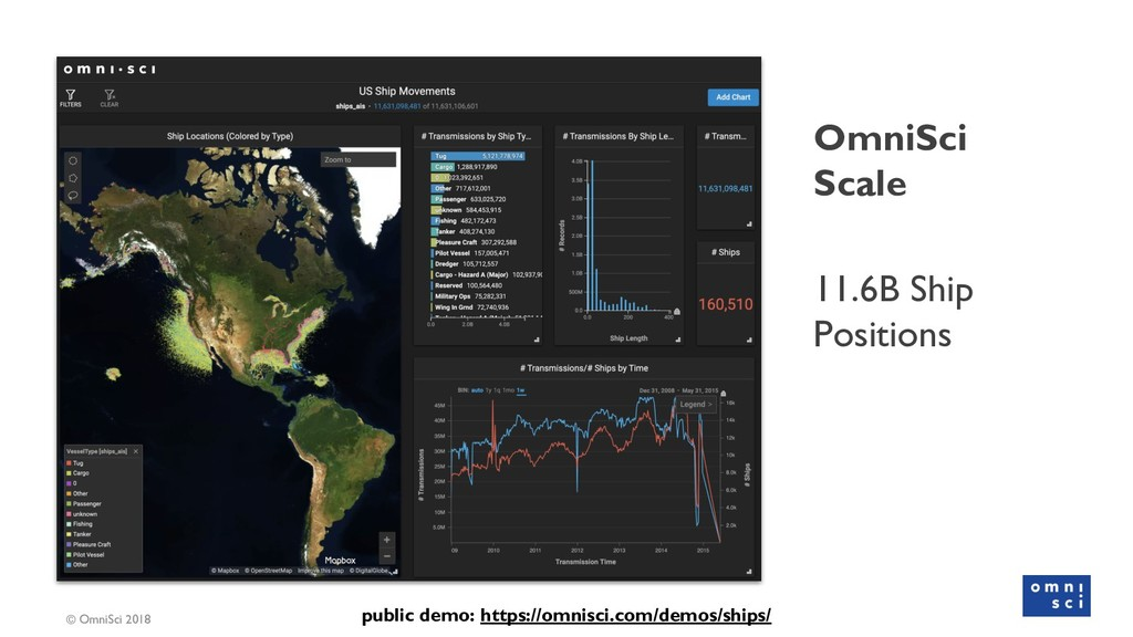 © OmniSci 2018 OmniSci Scale 11.6B Ship Positio...