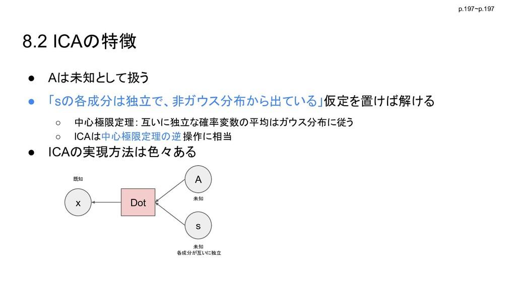 8.2 ICAの特徴 ● Aは未知として扱う ● 「sの各成分は独立で、非ガウス分布から出てい...