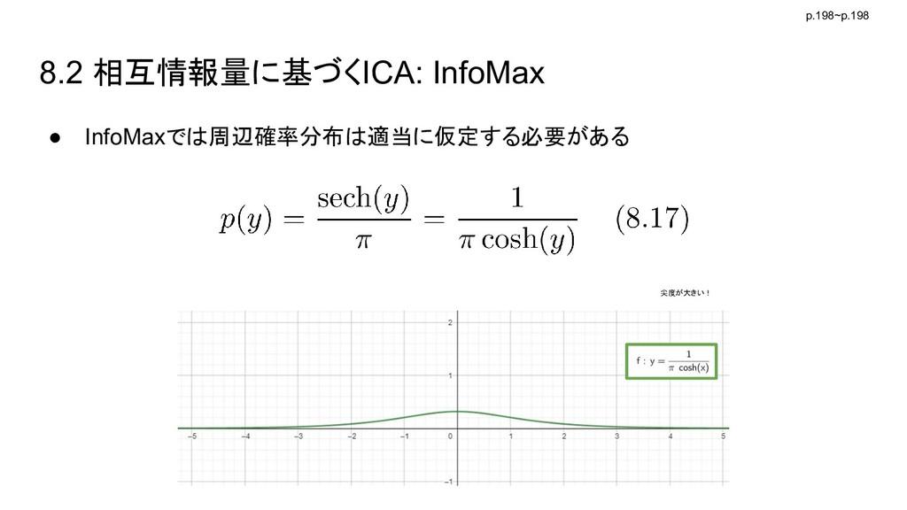 8.2 相互情報量に基づくICA: InfoMax ● InfoMaxでは周辺確率分布は適当に...