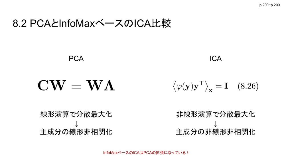 8.2 PCAとInfoMaxベースのICA比較 p.200~p.200 PCA ICA 線形...