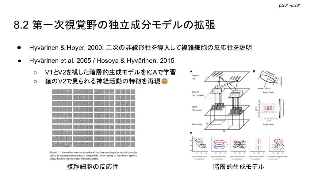 8.2 第一次視覚野の独立成分モデルの拡張 ● Hyvärinen & Hoyer, 2000...