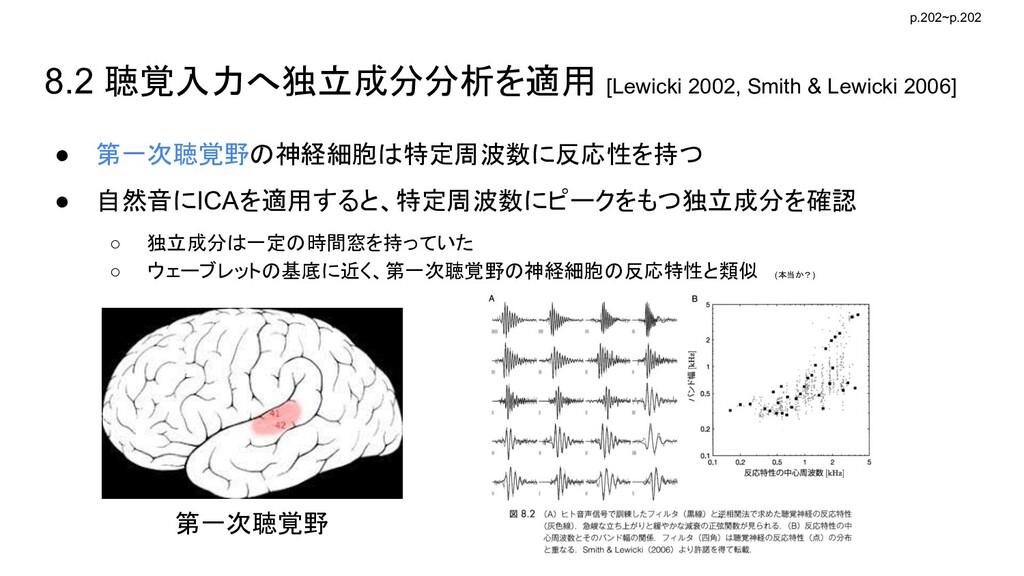 8.2 聴覚入力へ独立成分分析を適用 [Lewicki 2002, Smith & Lewic...
