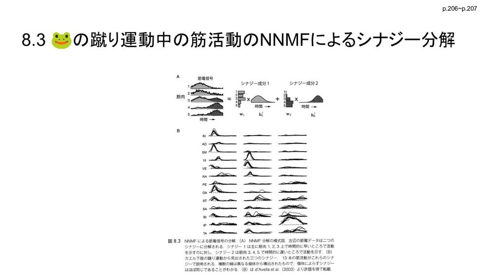 8.3 🐸の蹴り運動中の筋活動のNNMFによるシナジー分解 p.206~p.207
