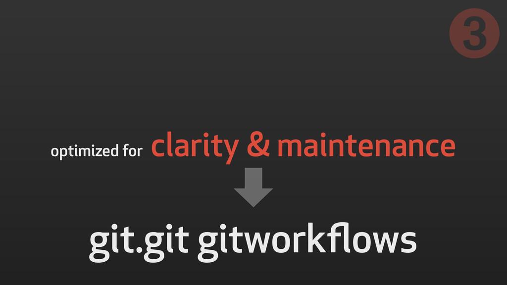 optimized for clarity & maintenance ➌ git.git g...