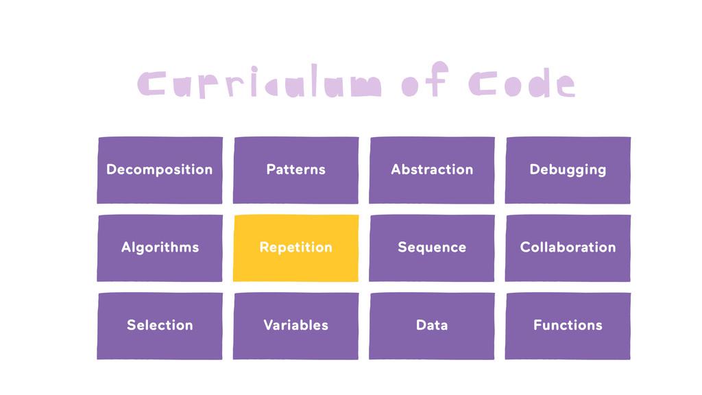 Curriculum of Code Decomposition Patterns Abstr...