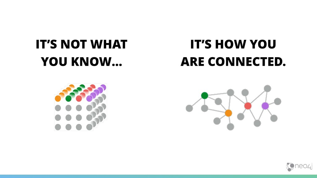 IT'S NOT WHAT YOU KNOW… IT'S HOW YOU ARE CONNEC...