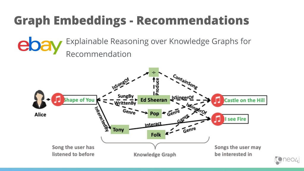 Explainable Reasoning over Knowledge Graphs for...