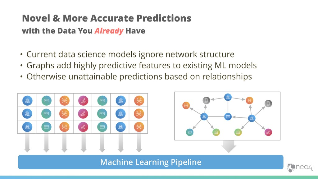 • Current data science models ignore network st...