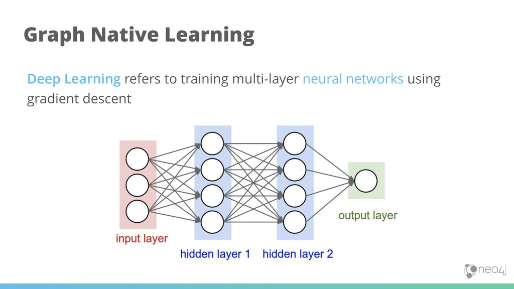 Deep Learning refers to training multi-layer ne...
