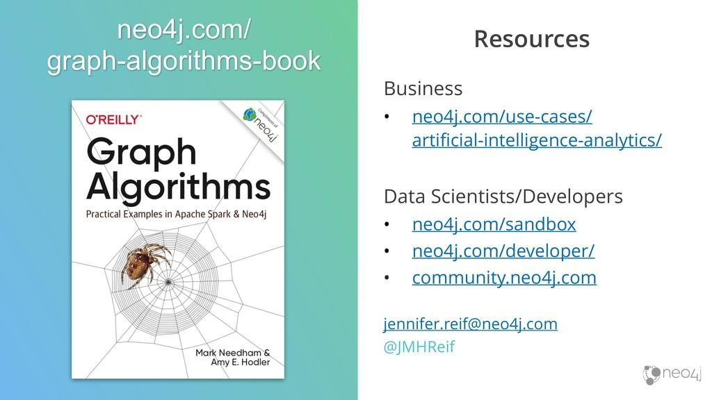 Resources Business • neo4j.com/use-cases/ arti...