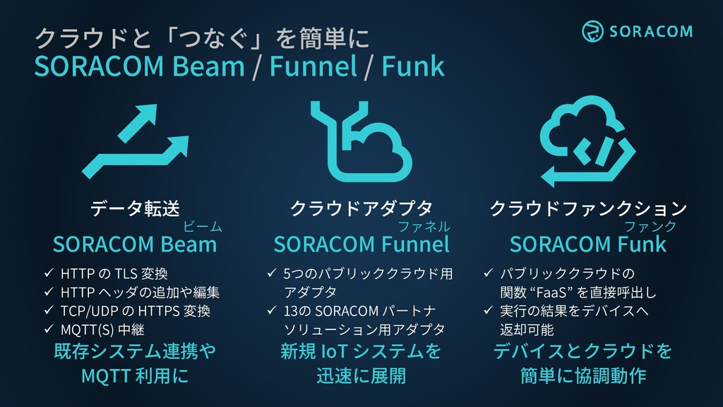 クラウドと「つなぐ」を簡単に SORACOM Beam / Funnel / Funk データ...