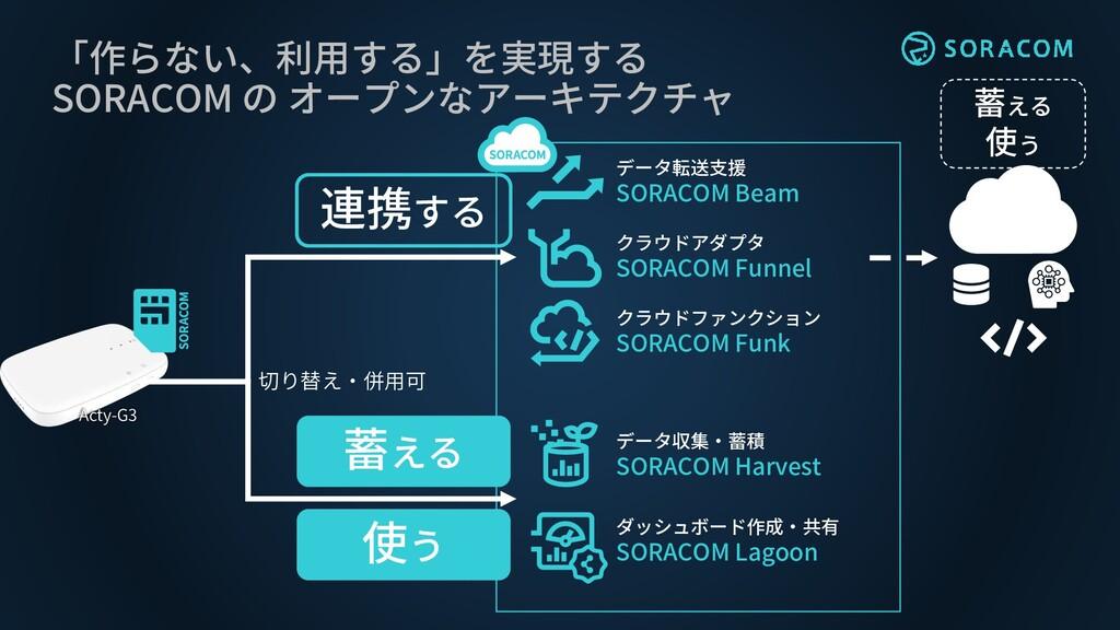 「作らない、利用する」を実現する SORACOM の オープンなアーキテクチャ クラウドアダプ...