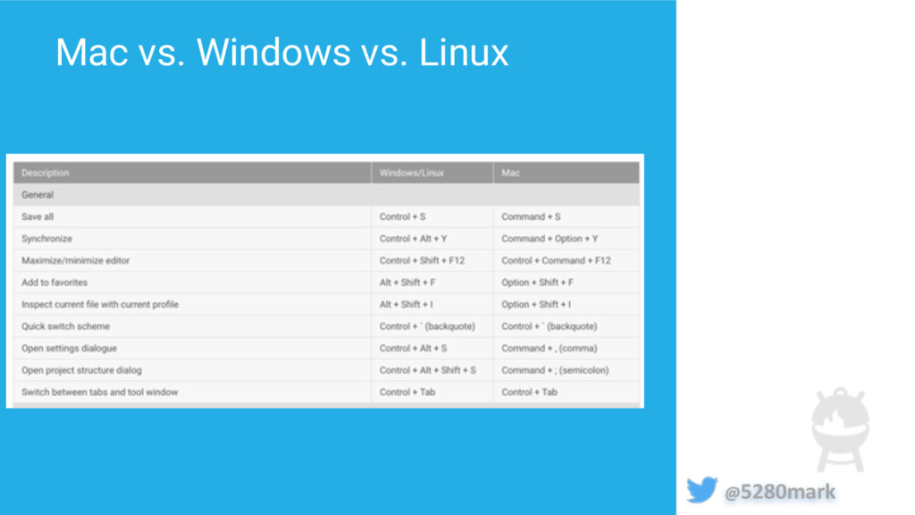 @5280mark Mac vs. Windows vs. Linux