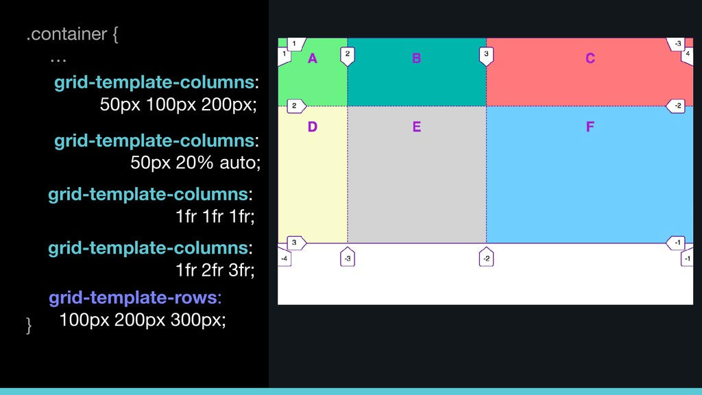 .container {  …    } grid-template-columns:  50...