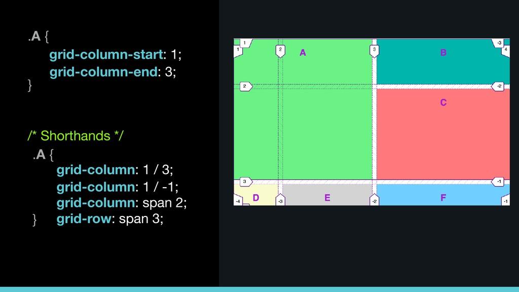 Css3 .A {  } grid-column-start: 1; grid-column-...