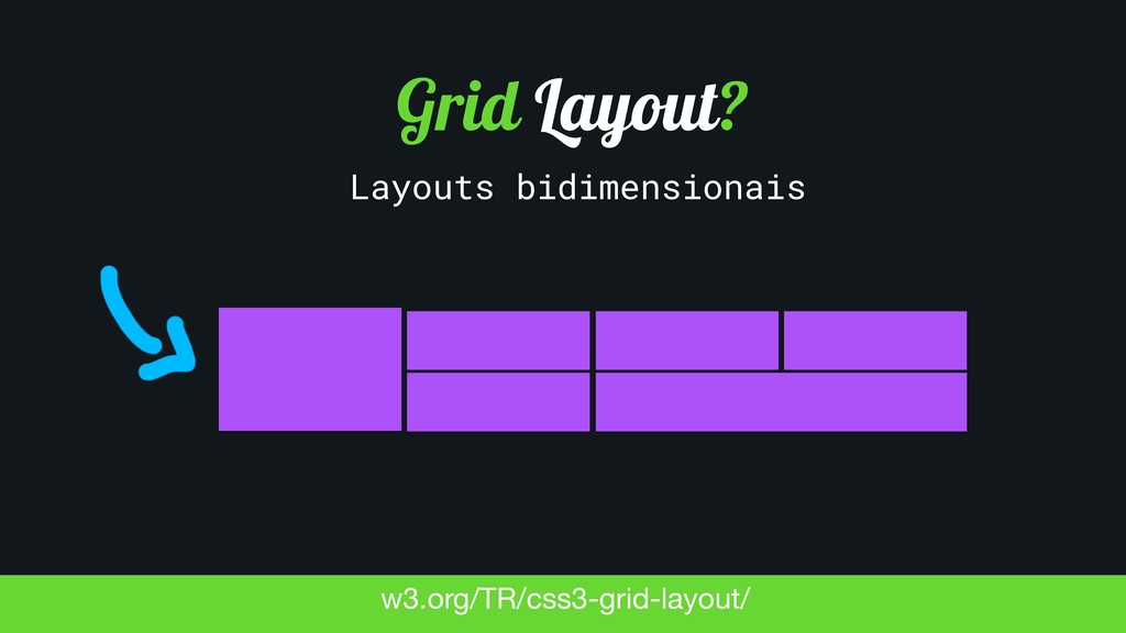 Grid Layout? w3.org/TR/css3-grid-layout/ Layout...