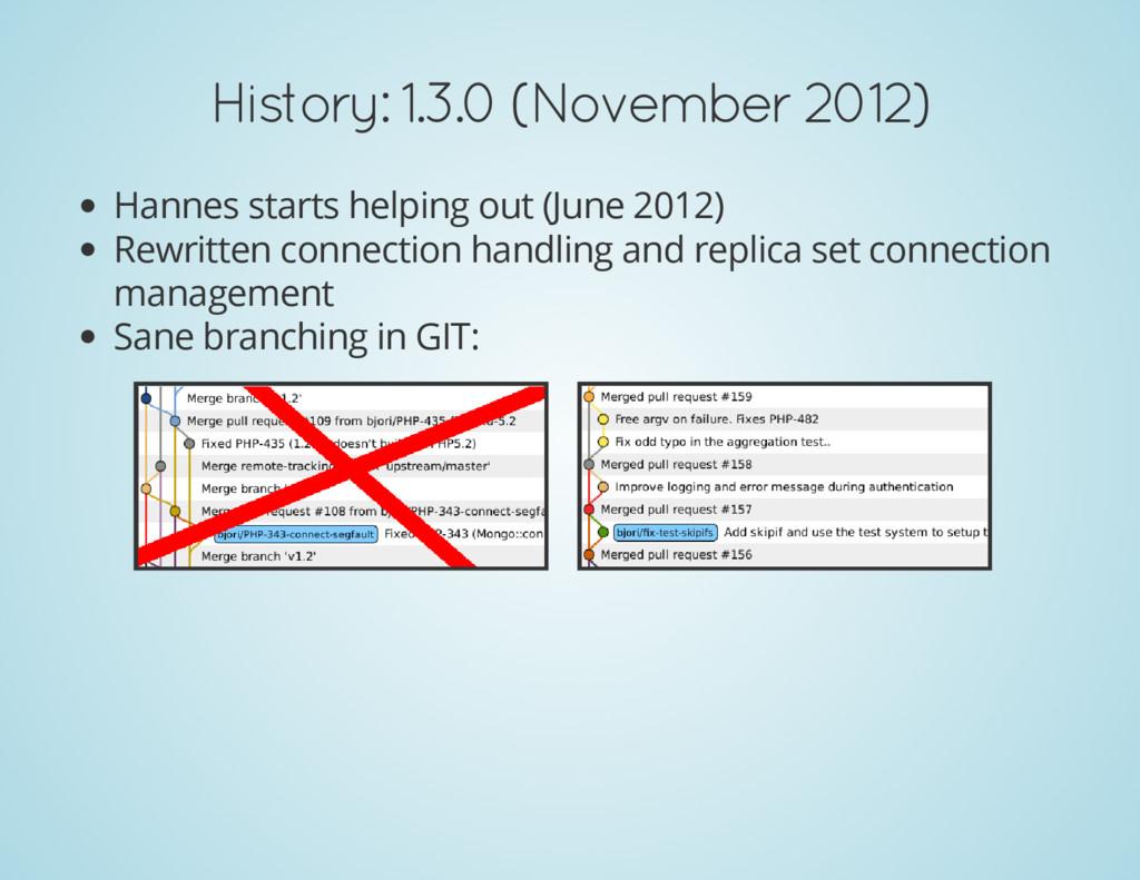 History: 1.3.0 (November 2012) Hannes starts he...