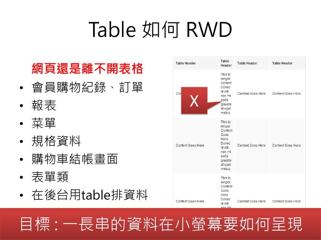 Table 如何 RWD 網頁還是離不開表格 • 會員購物紀錄、訂單 • 報表 • 菜單 • ...